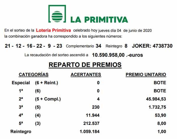 Resultado Primitiva del jueves 4 de junio de 2020