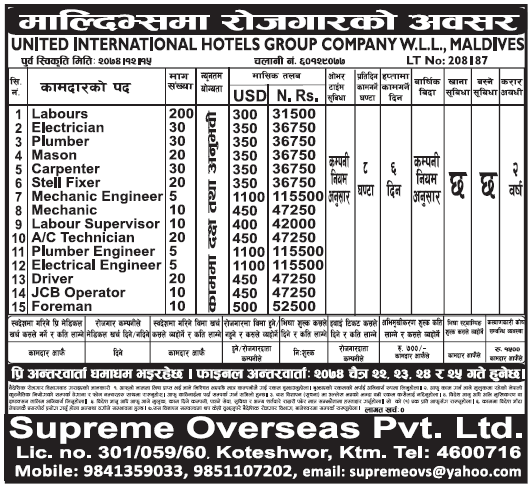 Jobs in Maldives for Nepali, Salary Rs 1,15,500