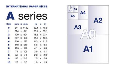 ukuran kertas standar ISO