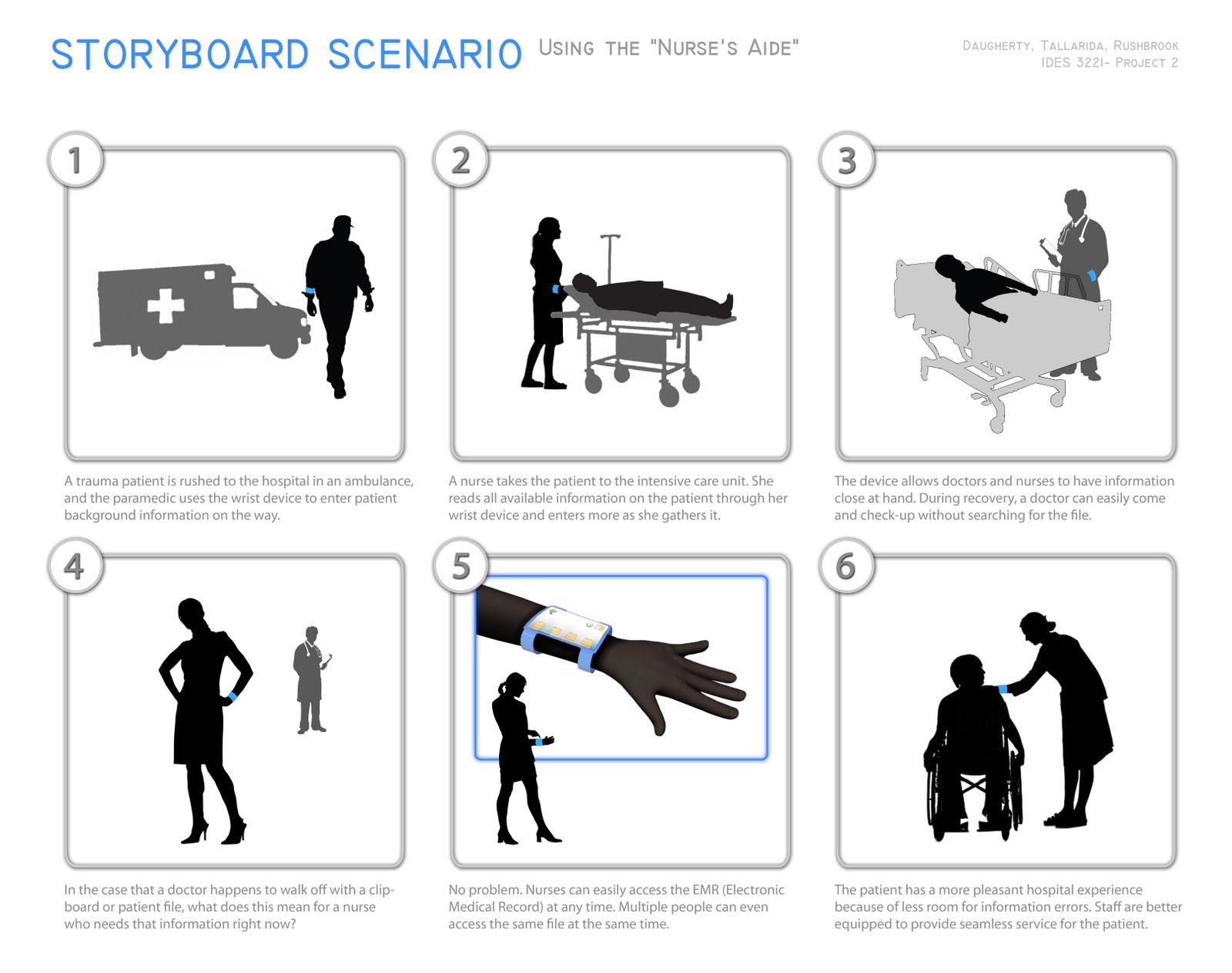 Ryan Daugherty at UNSW Industrial Design: Storyboard