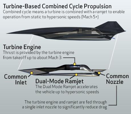 Desain SR-72