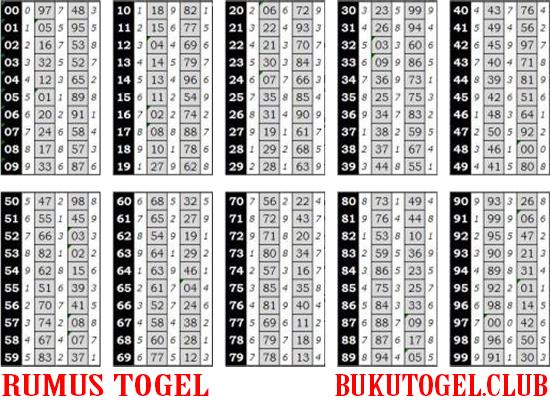 Rumus Togel