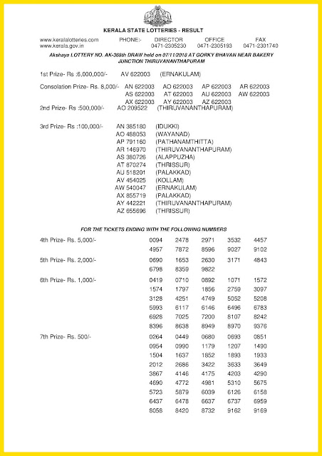 Kerala Lottery Result 07-11-2018 Akshaya Lottery Results AK-368 keralalotteriesresults.in-page-001