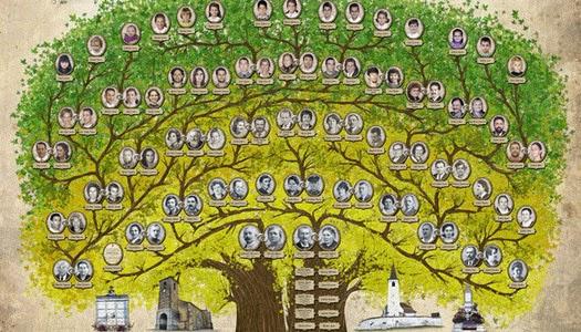 Árbol genealógico de la raza humana