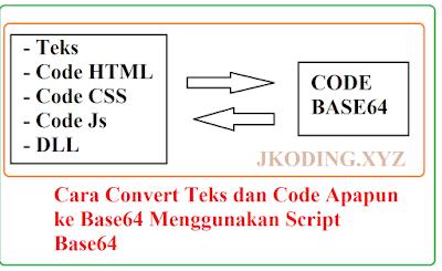 Cara Convert Teks dan Code Apapun ke Base64 Menggunakan Script Base64