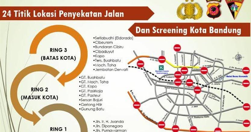 Aktivitas Yang Dilarang Dan Diperbolehkan Saat Psbb Bandung Raya