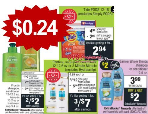 Tide Pods CVS Coupon Deal $0.24 98-914