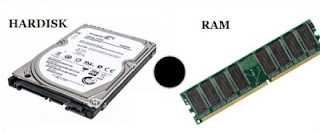 Upgrade Kapasitas ram/hardisk/graphic