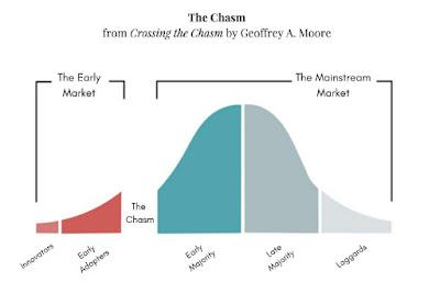 Perbedaan Market Driven dan Product Driven Beserta Contoh