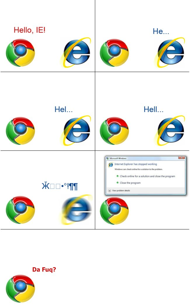Internet Explorer Vs Chrome Vs Mozilla Kidscarestore