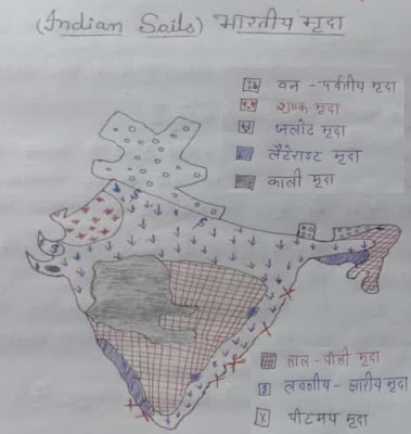 Types of indian soils