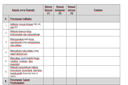 Contoh Instrumen Format Program Supervisi Kepala Sekolah Kurikulum 2013