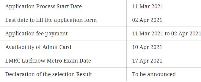 Download PDF for lmrc je syllabus in hindi