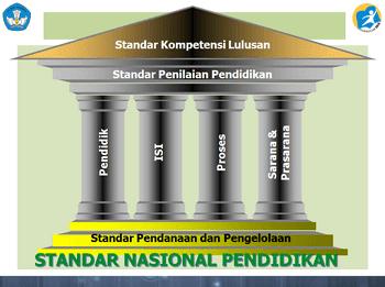 Download STANDAR NASIONAL PENDIDIKAN BSNP