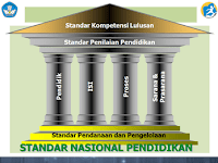 download 8 standar nasional pendidikan