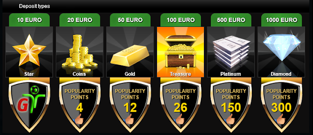 How to Invest Euro in GoalTycoon