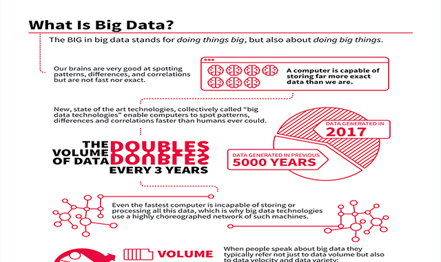 What is Big Data? #infographic