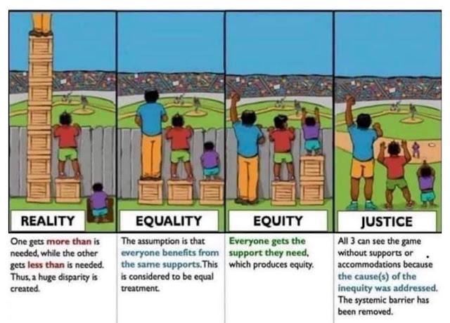 kenyataan-persamaan-kesetaraan-keadilan
