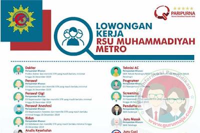 Lowongan Kerja RSU Muhammadiyah Metro Tahun 2019