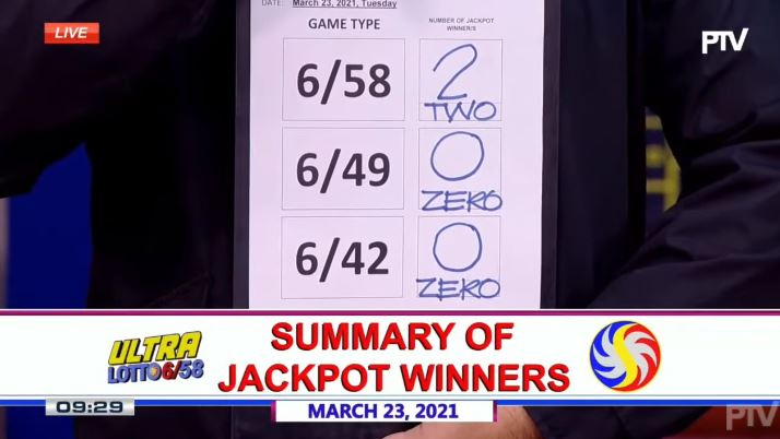 2 win Php 55.98-million Ultra Lotto jackpot