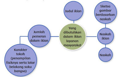 kunci jawaban tematik kelas 5 tema 3