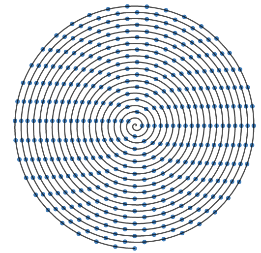 mathrecreation: some familiar spirals in Desmos
