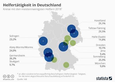 PerZukunft - Helfertätigkeit Deutschland