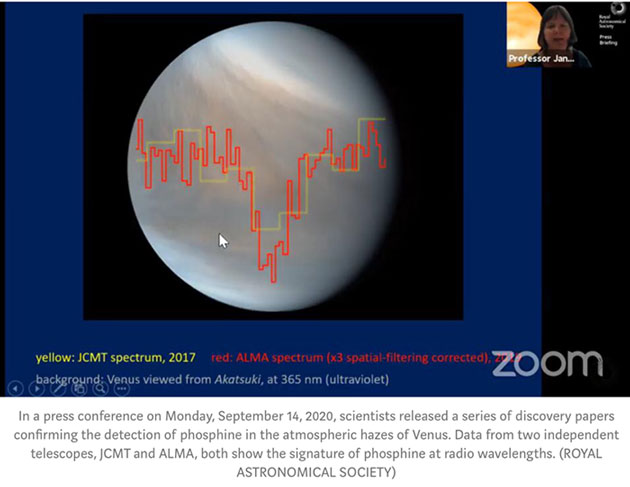 "Radio Observatories discover Phosphine on Venus (Source: Ethan Siegel, ""It Starts with a Bang"")"