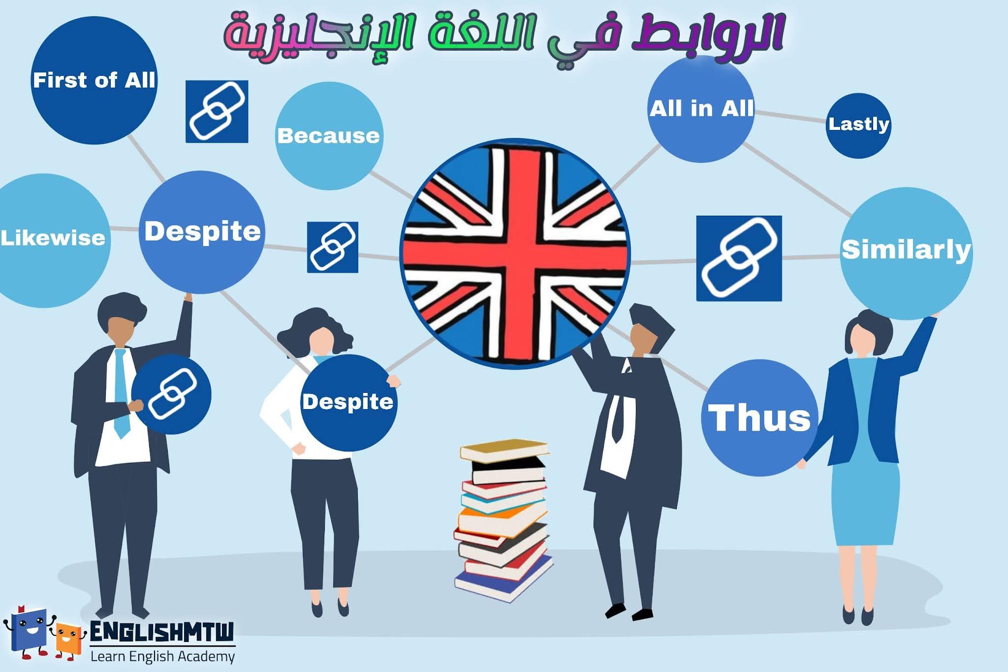شرح كيفية استخدام ادوات الربط في اللغة الانجليزية