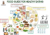 viaindiankitchen-eating-heart-healthy-foods