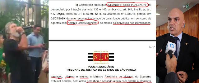 Delegado, três Juízes e um desembargador de São Paulo devem ser denunciados por prisão política de ativistas para satisfazerem ego de ministro do STF