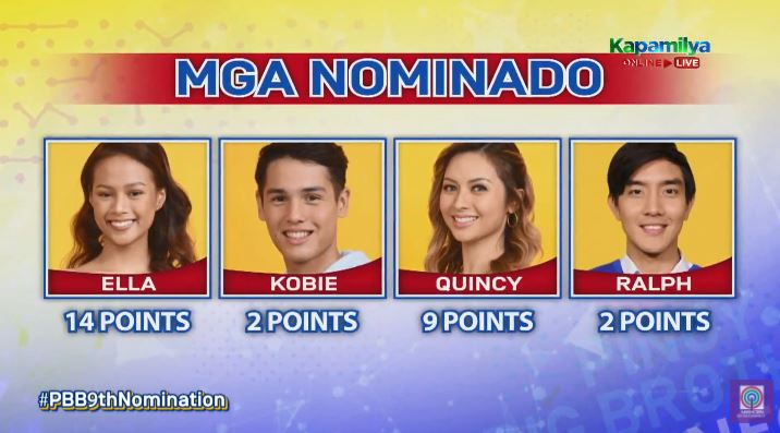 Ella, Quincy, Ralph, Kobie nominated for eviction in PBB Connect