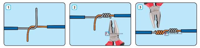 jenis sambungan bell hanger