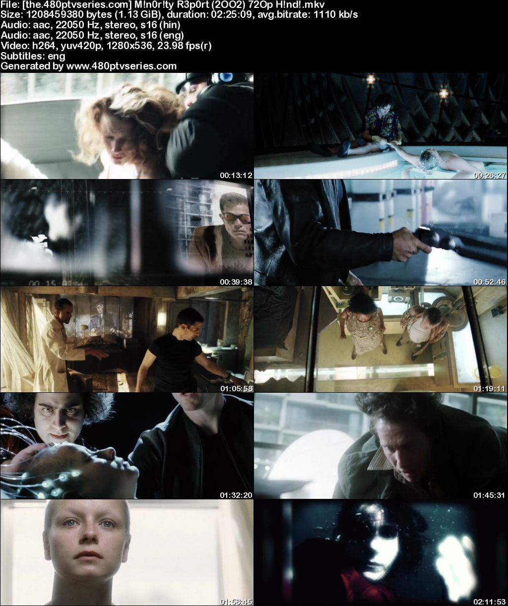 Watch Online Free Minority Report (2002) Full Hindi Dual Audio Movie Download 480p 720p Bluray