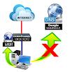 Konfigurasi DNS Server di Mikrotik