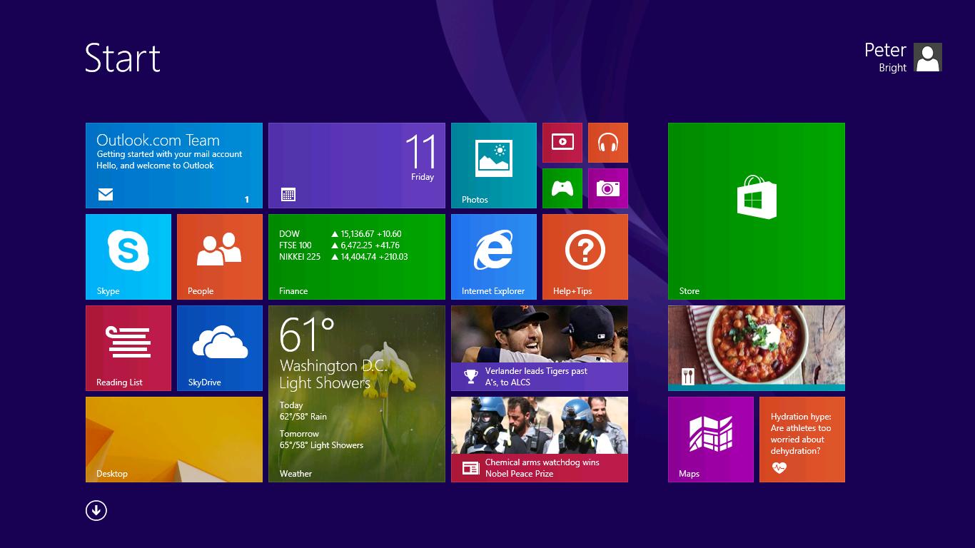 vovler al viejo inicio windows 8.1 Yo Soy Computacion