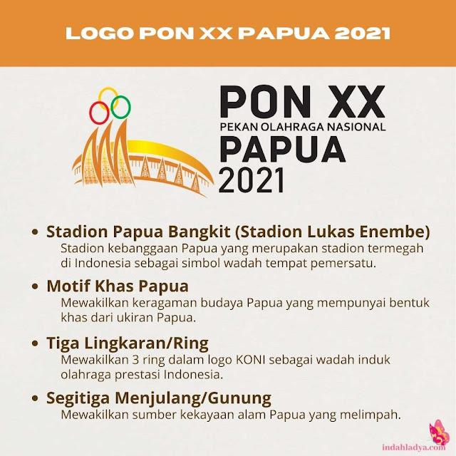 Logo PON XX Papua 2021