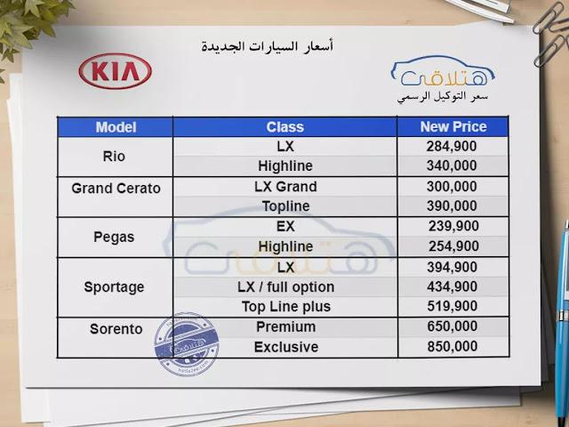 KIA Prices in Egypt