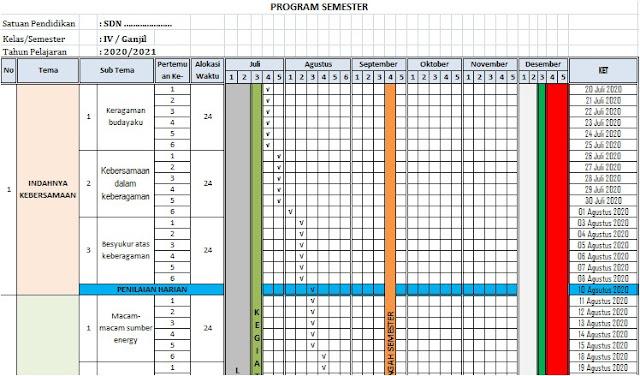 Promes Kelas 4 SD Semester 1 Kurikulum 2013 Tahun 2020/2021 - Guru Krebet 3