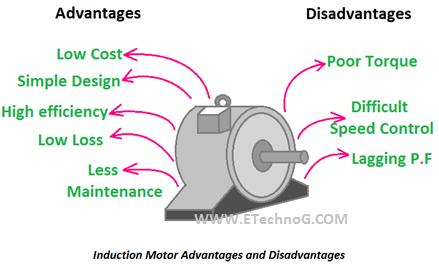 Induction Motor Advantages Disadvantages, advantages of induction motor