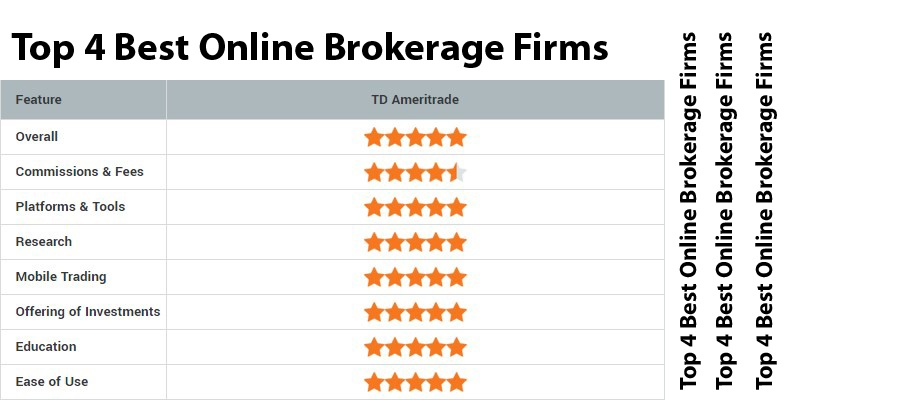 best online brokerage firms