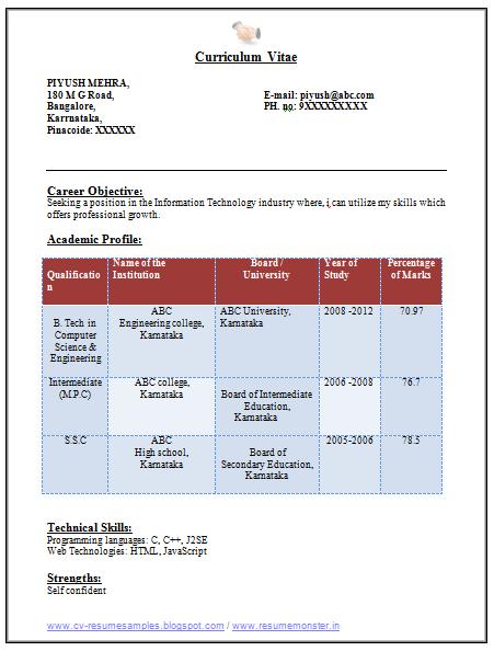 b com resume sample for freshers