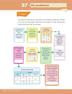 Apoyo Primaria Desafíos Matemáticos 5to Grado Bloque III Lección 57 Más problemas