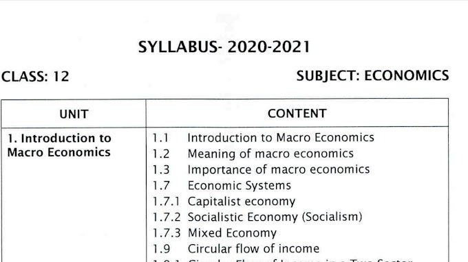 12th Economics Reduced New Syllabus 2020-2021 | Download Pdf |