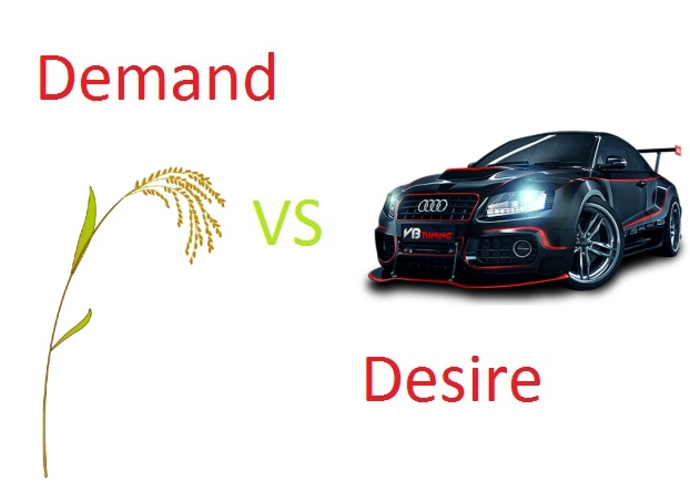 Difference between Desire and Demand