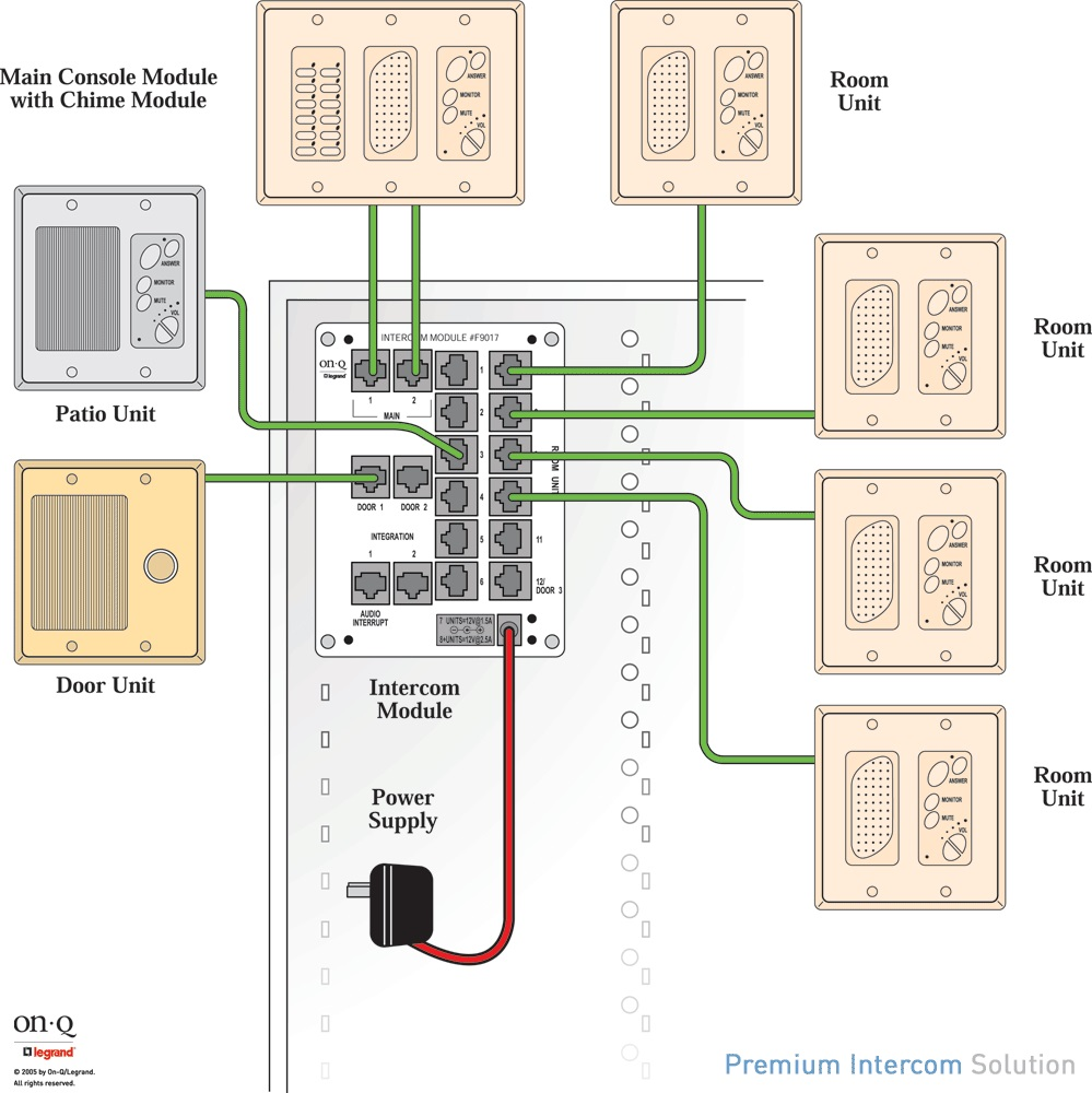 Basic Intercom Wiring - Schema Diagram Data on