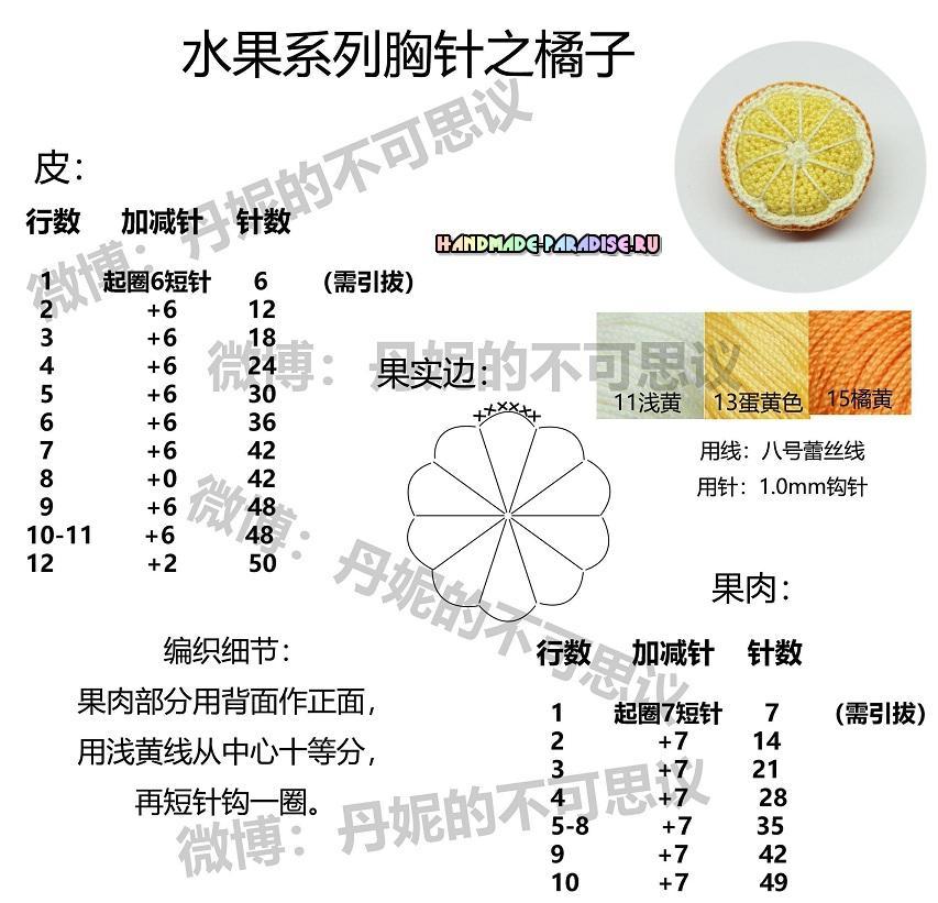 Схемы вязания фруктов (4)