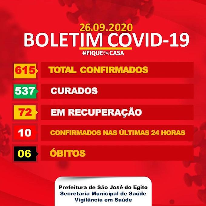 São José do Egito registra 10 novos casos de covid-19