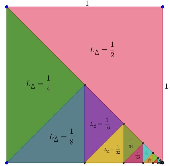 Menghitung Deret Geometri Tak Hingga