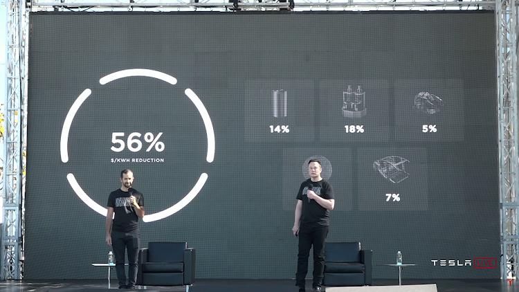 Удешевление цены за kWh в автомобилях Tesla